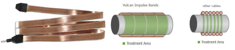 vulcan descaler- impulse bands